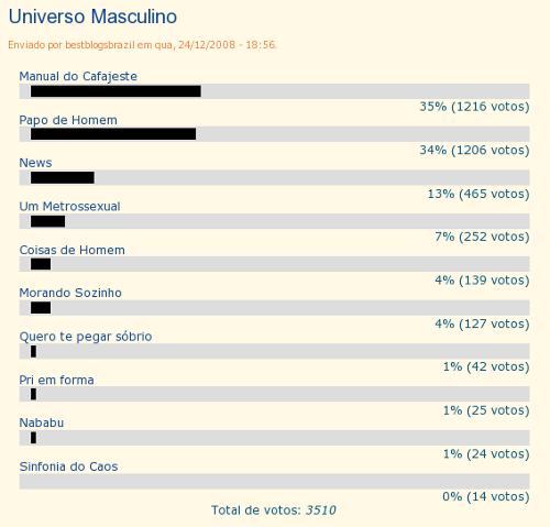 universo-masculino